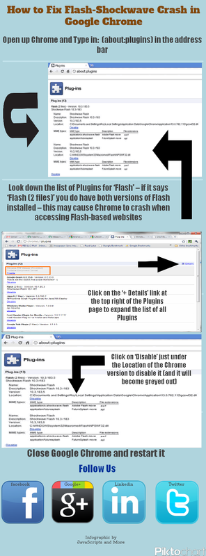 How to fix Flash-Shockwave Crash In Google Chrome